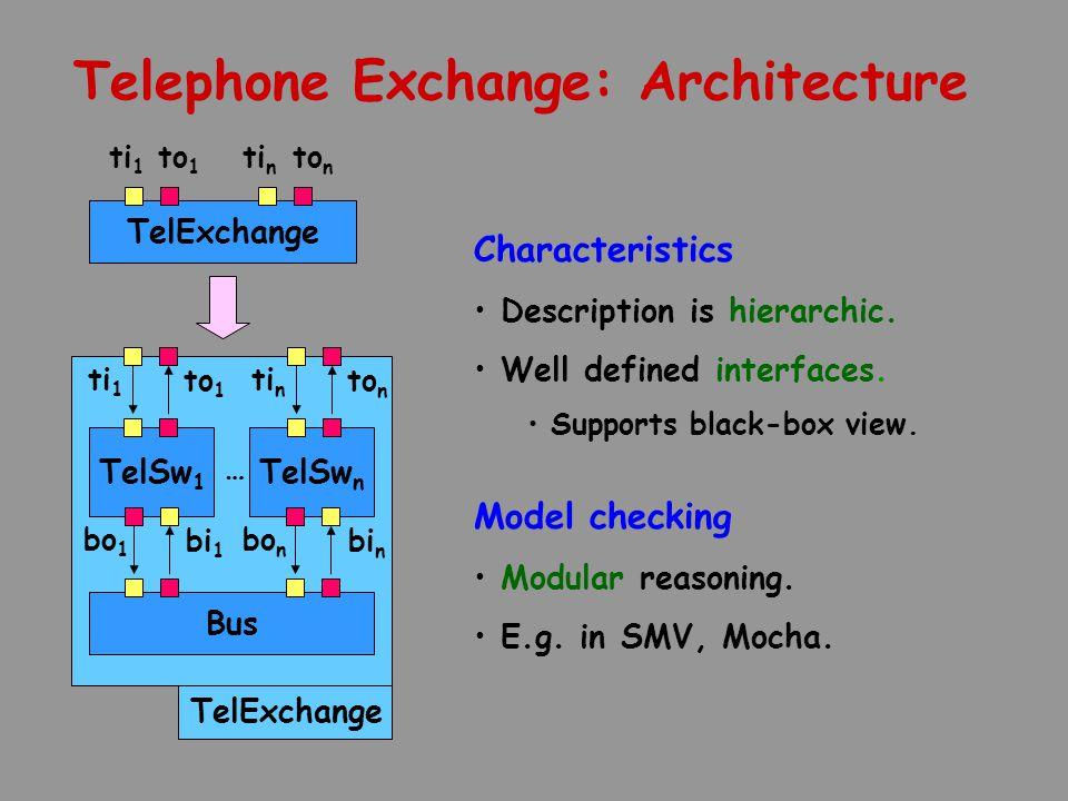 TelSw 1 TelExchange Bus TelSw n bo 1 bi 1 bo n bi n ti 1 to 1 ti n to n … onHookoffHook onH call answ rtB Telephone Exchange: Behavior ti?onH onH connecting talking ok call rtB gettingNo ok rtB answ onH idle ringing rtB rtE rtB call offH answ read ti : TelI, bi : BusI; write to : TelO,bo : BusO; local nr : (0..n)