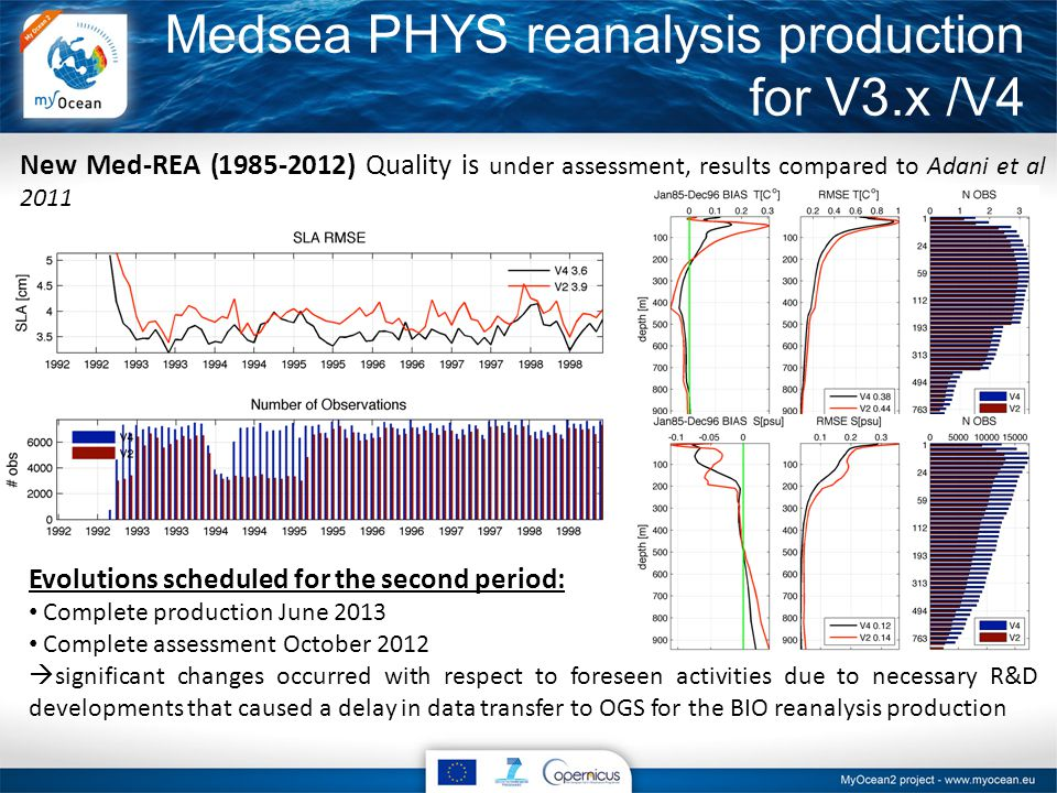 New Med-REA (1985-2012) Quality is under assessment, results compared to Adani et al 2011 Medsea PHYS reanalysis production for V3.x /V4 Evolutions scheduled for the second period: Complete production June 2013 Complete assessment October 2012  significant changes occurred with respect to foreseen activities due to necessary R&D developments that caused a delay in data transfer to OGS for the BIO reanalysis production