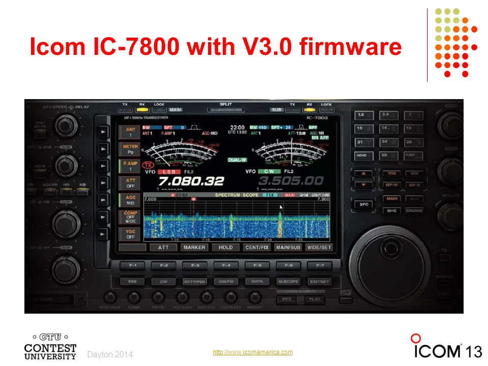 IC-7800 V3.0 Screen Shot 800 x 480 (with or without external monitor) IC-7700 V2.0 Also Supports Waterfall Feature Dayton 2014 14