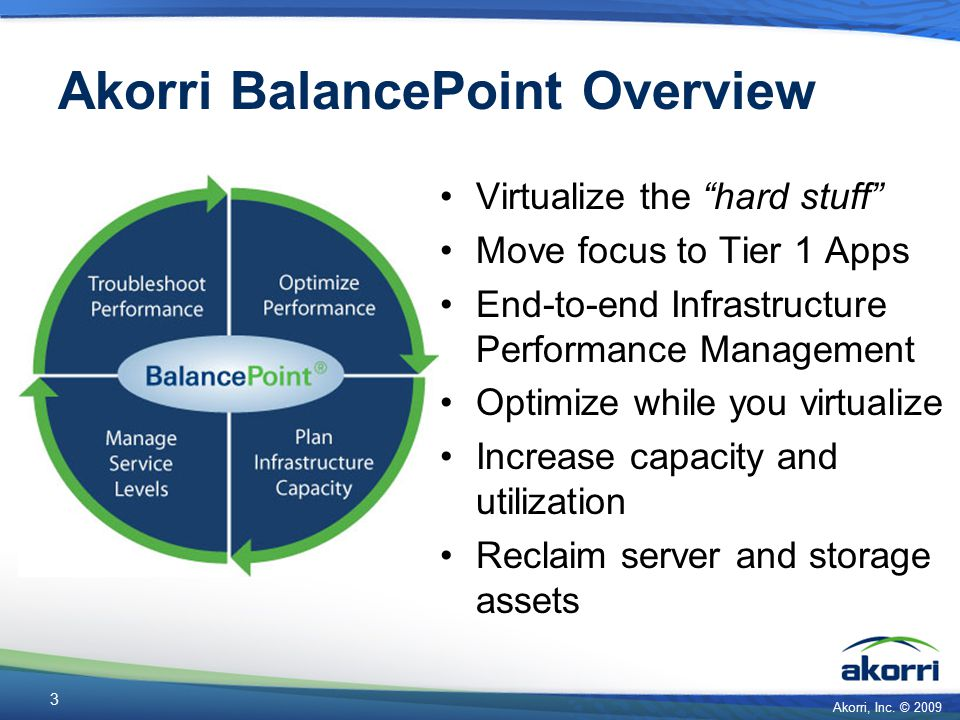 "Akorri, Inc. © 2009 3 Akorri BalancePoint Overview Virtualize the ""hard stuff"" Move focus to Tier 1 Apps End-to-end Infrastructure Performance Managem"