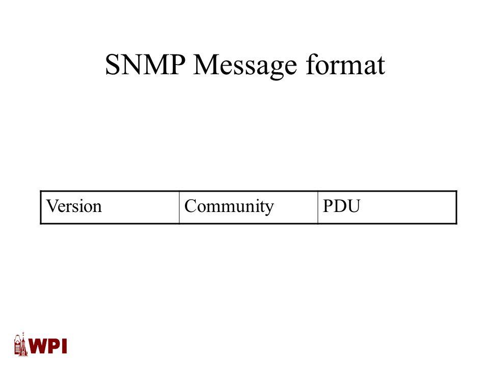 SNMP Message format VersionCommunityPDU
