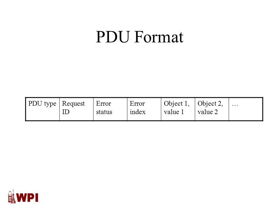 PDU Format PDU typeRequest ID Error status Error index Object 1, value 1 Object 2, value 2 …