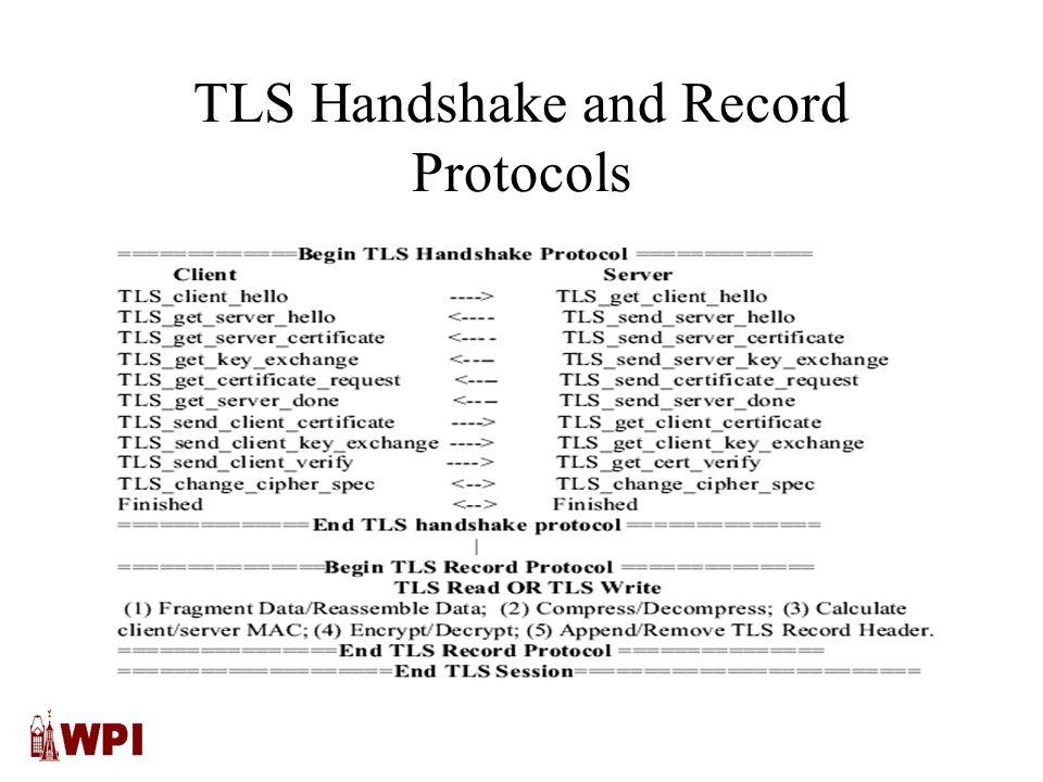 TLS Handshake and Record Protocols