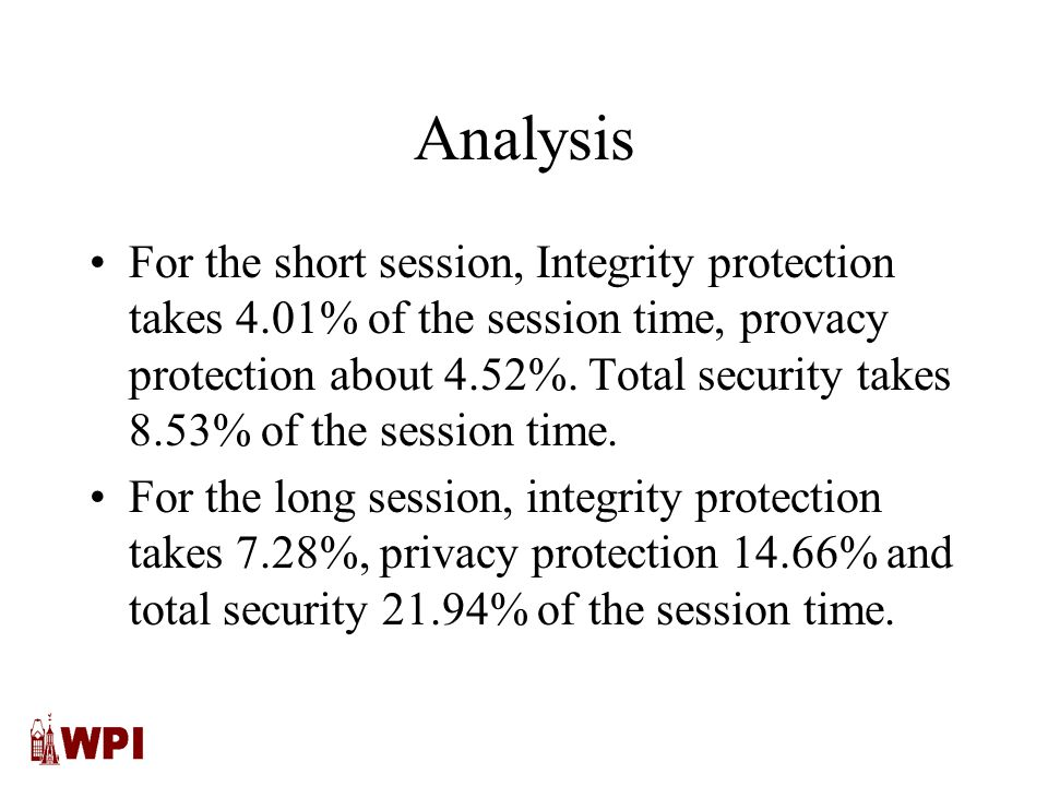 Analysis For the short session, Integrity protection takes 4.01% of the session time, provacy protection about 4.52%.