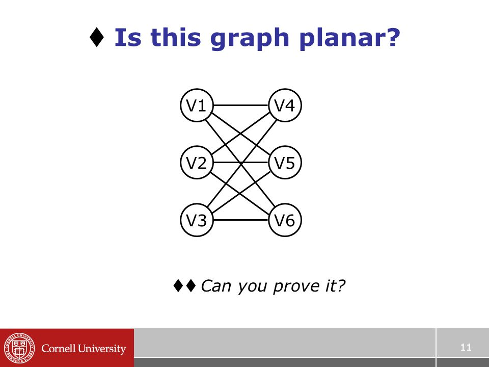 11  Is this graph planar? V1V2V3V4V5V6  Can you prove it?
