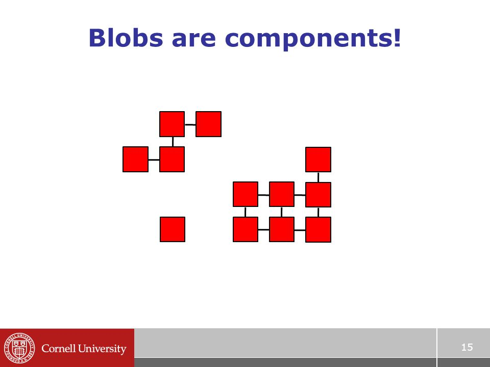 Blobs are components! 15