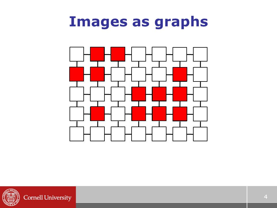 Images as graphs 4