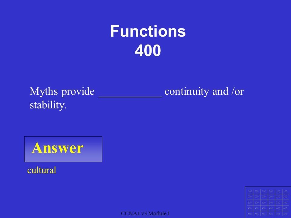 CCNA1 v3 Module 1 Answer 100 200 300 400 500 CCNA1 v3 Module 1 unexplainable Many myths explain the _________.
