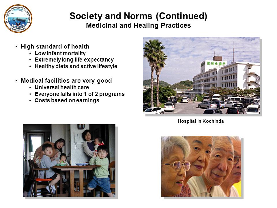 High standard of health Low infant mortality Extremely long life expectancy Healthy diets and active lifestyle Medical facilities are very good Universal health care Everyone falls into 1 of 2 programs Costs based on earnings Hospital in Kochinda Medicinal and Healing Practices Society and Norms (Continued)
