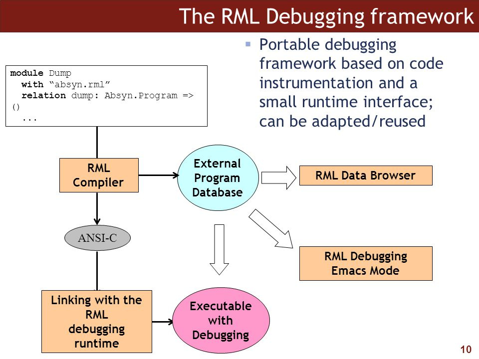 10 The RML Debugging framework  Portable debugging framework based on code instrumentation and a small runtime interface; can be adapted/reused modul