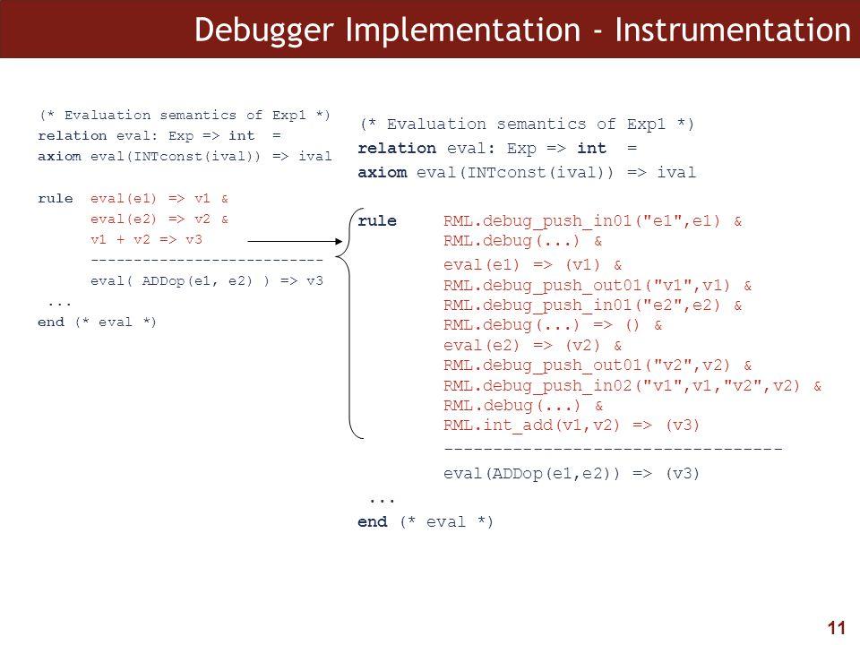 11 Debugger Implementation - Instrumentation (* Evaluation semantics of Exp1 *) relation eval: Exp => int = axiom eval(INTconst(ival)) => ival rule ev