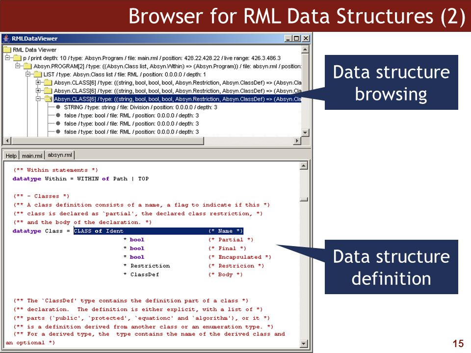 15 Browser for RML Data Structures (2) Data structure browsing Data structure definition