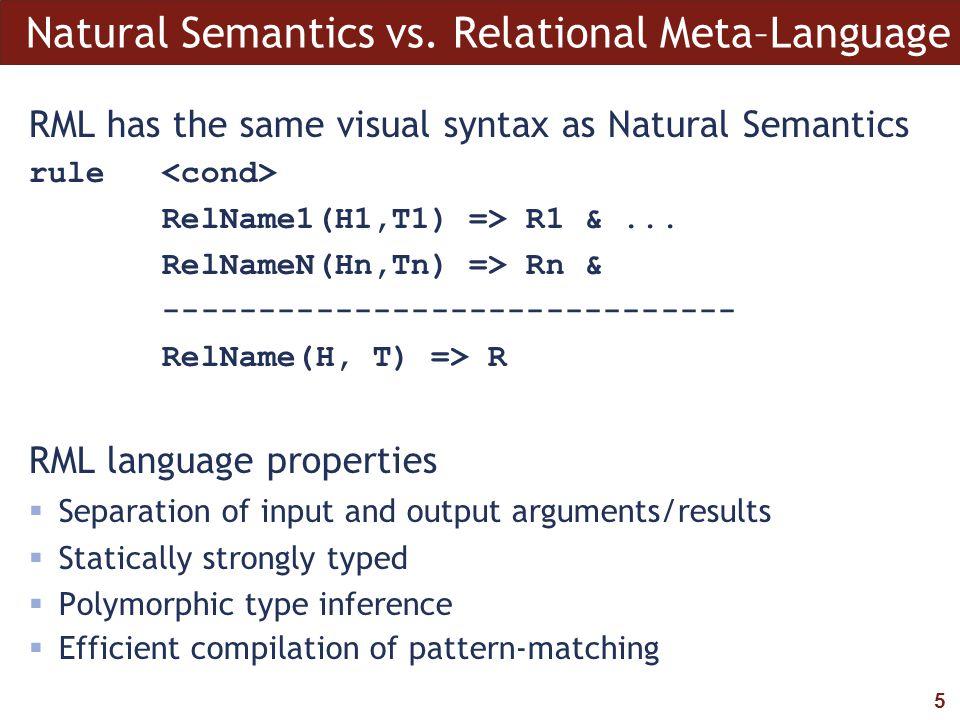 5 Natural Semantics vs. Relational Meta–Language RML has the same visual syntax as Natural Semantics rule RelName1(H1,T1) => R1 &... RelNameN(Hn,Tn) =