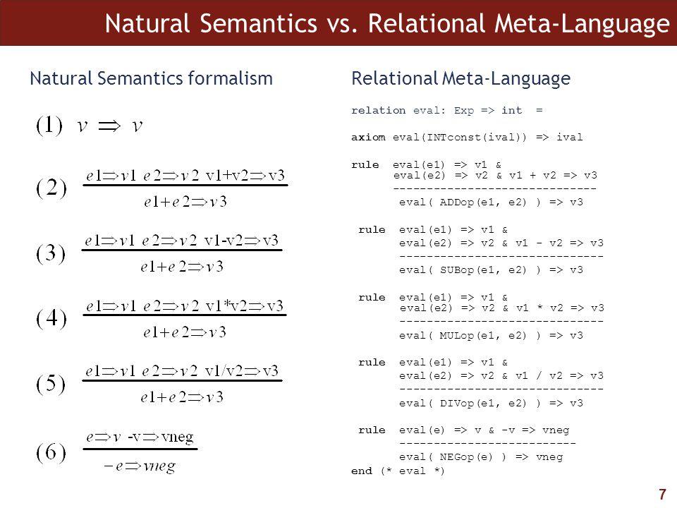 7 Natural Semantics vs. Relational Meta-Language Natural Semantics formalismRelational Meta-Language relation eval: Exp => int = axiom eval(INTconst(i
