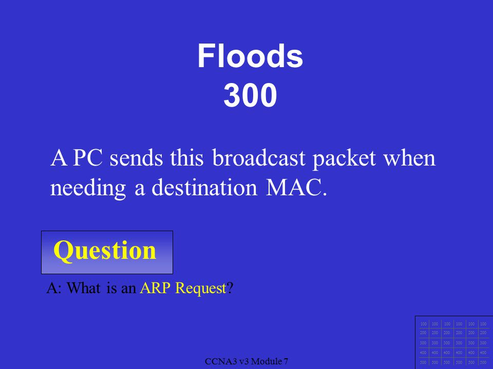 CCNA3 v3 Module 7 Question 100 200 300 400 500 CCNA3 v3 Module 7 A: What is a Broadcast Storm.