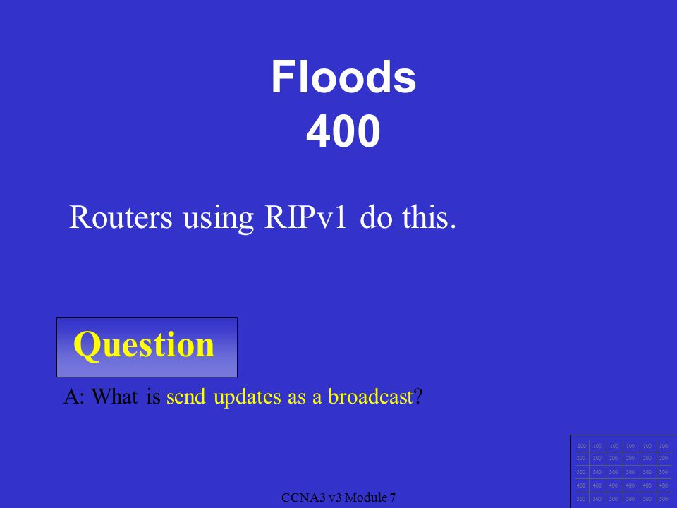 CCNA3 v3 Module 7 Question 100 200 300 400 500 CCNA3 v3 Module 7 A: What is an ARP Request? A PC sends this broadcast packet when needing a destinatio