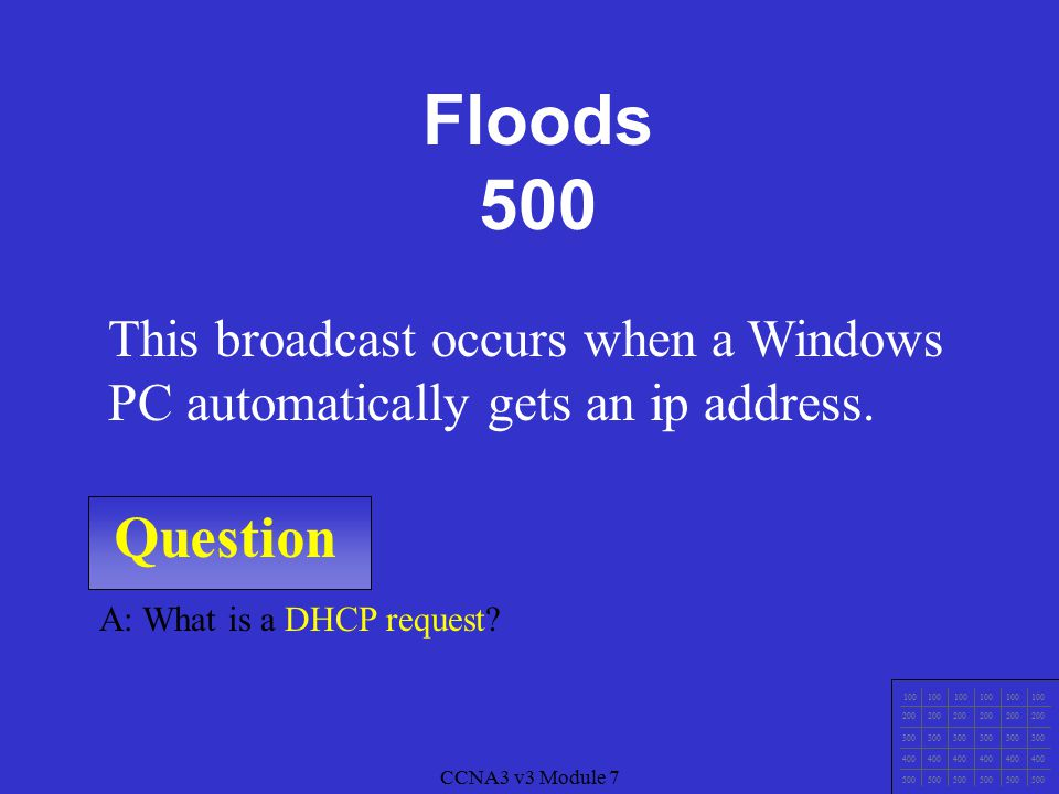 CCNA3 v3 Module 7 Question 100 200 300 400 500 CCNA3 v3 Module 7 A: What is send updates as a broadcast? Routers using RIPv1 do this. Floods 400
