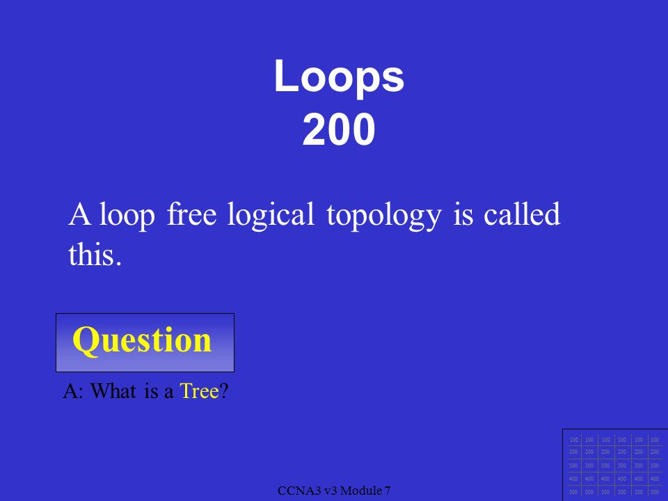 CCNA3 v3 Module 7 Question 100 200 300 400 500 CCNA3 v3 Module 7 A: What is TTL.