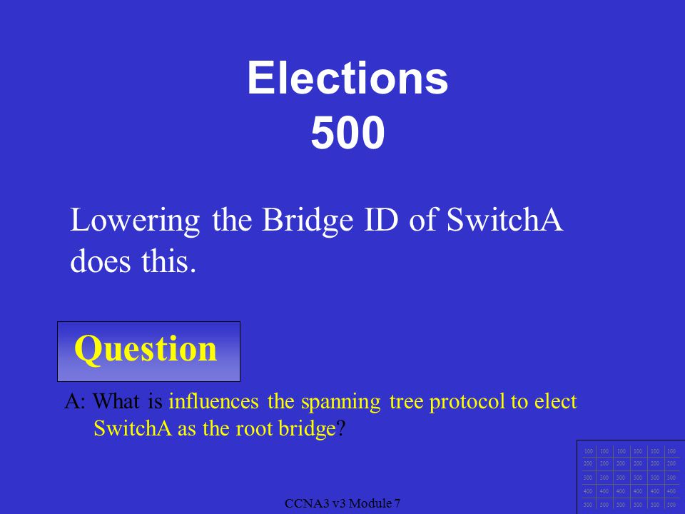 CCNA3 v3 Module 7 Question 100 200 300 400 500 CCNA3 v3 Module 7 A: What is a Root Port? A port that connects to the root bridge is called this. Elect