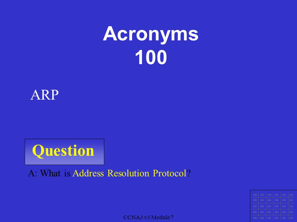 CCNA3 v3 Module 7 RouterModesWANEncapsulationWANServicesRouterBasicsRouterCommands 100 200 300 400 500RouterModesWANEncapsulationWANServicesRouterBasicsRouterCommands 100 200 300 400 500 Acronyms Redundancy Floods Loops Loops Elections States 100 200 300 400 500 100 200 300 400 500 ► ► ► F i n a l J e o p a r d y ◄ ◄ ◄