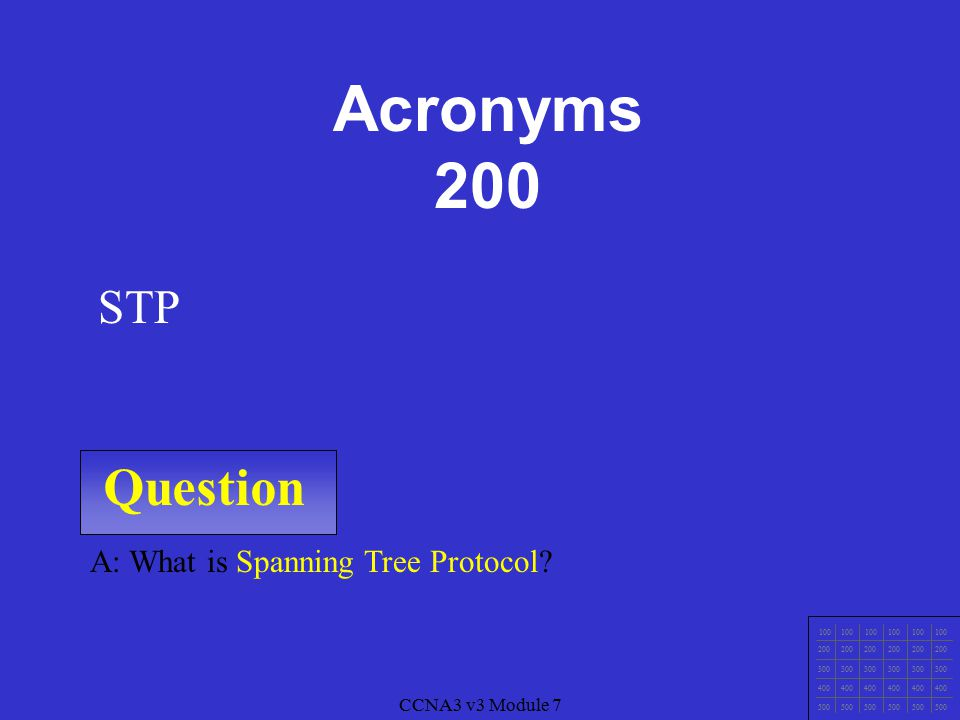 CCNA3 v3 Module 7 Question ARP Acronyms 100 A: What is Address Resolution Protocol? 100 200 300 400 500 CCNA3 v3 Module 7