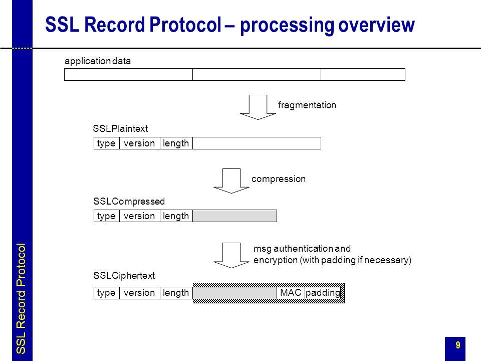 30 TLS vs.