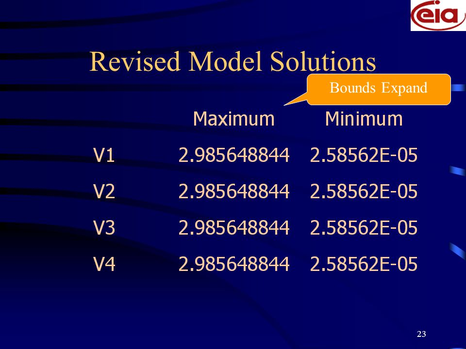 23 Revised Model Solutions Bounds Expand