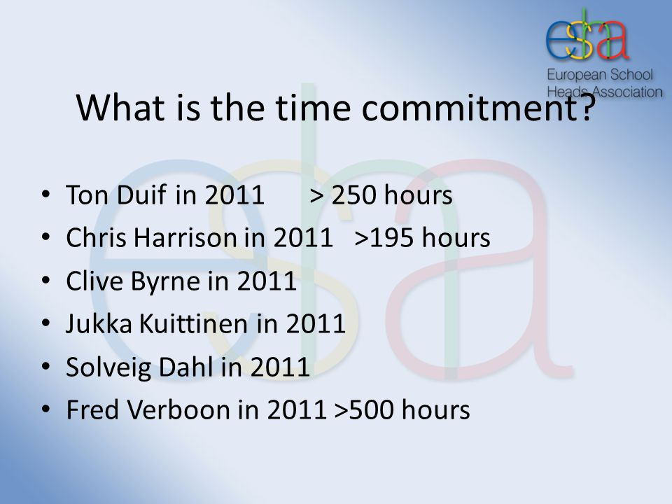 What is the time commitment? Ton Duifin 2011> 250 hours Chris Harrison in 2011 >195 hours Clive Byrne in 2011 Jukka Kuittinen in 2011 Solveig Dahl in
