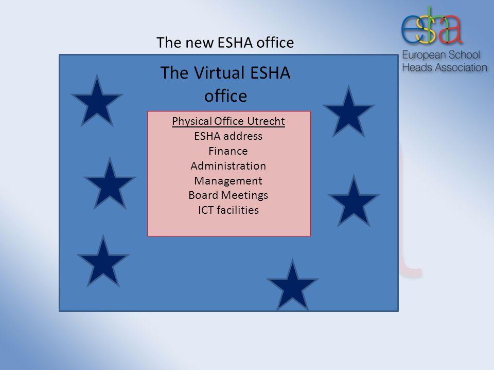 The new ESHA office Physical Office Utrecht ESHA address Finance Administration Management Board Meetings ICT facilities The Virtual ESHA office