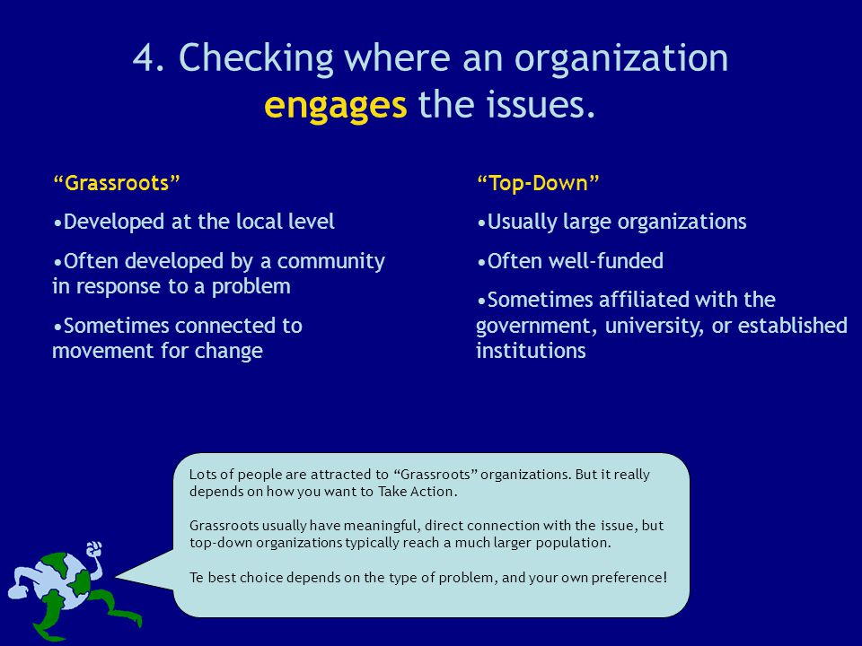 4. Checking where an organization engages the issues.