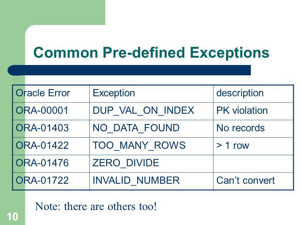 10 Common Pre-defined Exceptions Oracle ErrorExceptiondescription ORA-00001DUP_VAL_ON_INDEXPK violation ORA-01403NO_DATA_FOUNDNo records ORA-01422TOO_