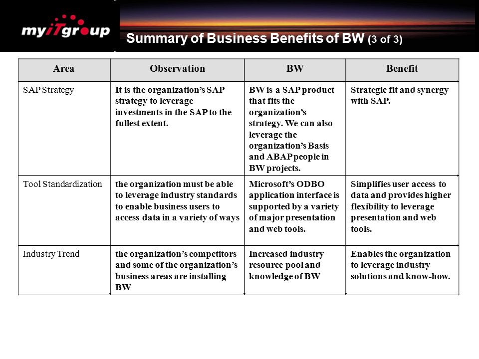 AreaObservationBWBenefit SAP StrategyIt is the organization's SAP strategy to leverage investments in the SAP to the fullest extent. BW is a SAP produ