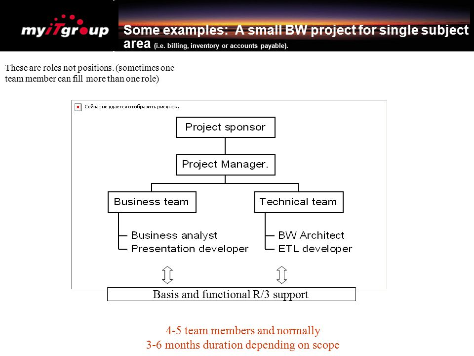 Some examples: A small BW project for single subject area (i.e. billing, inventory or accounts payable). 4-5 team members and normally 3-6 months dura