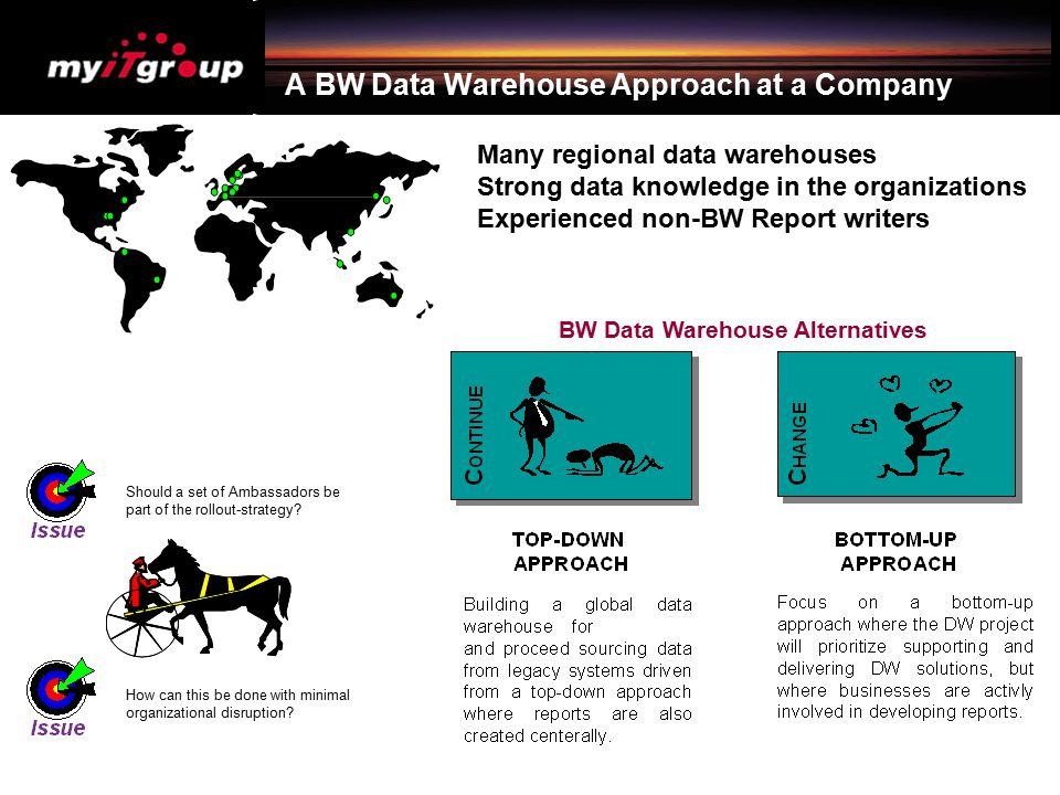 A BW Data Warehouse Approach at a Company Should a set of Ambassadors be part of the rollout-strategy? Many regional data warehouses Strong data knowl
