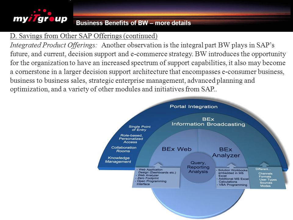 Business Benefits of BW – more details D. Savings from Other SAP Offerings (continued) Integrated Product Offerings: Another observation is the integr