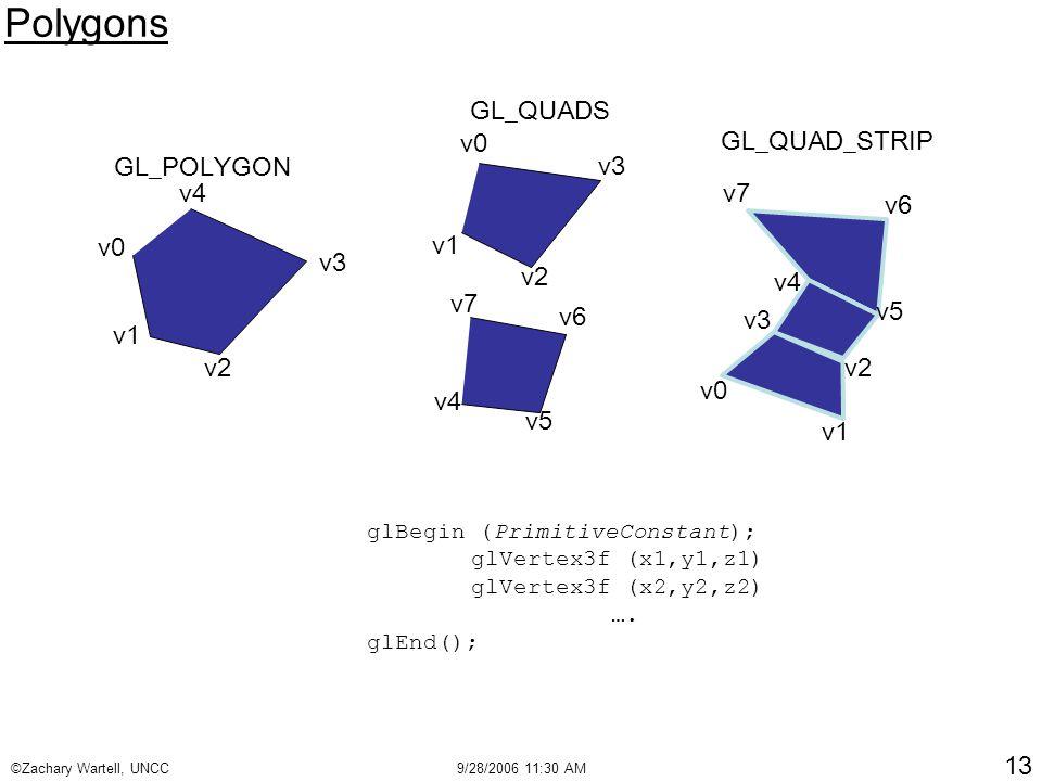 ©Zachary Wartell, UNCC9/28/2006 11:30 AM 13 Polygons glBegin (PrimitiveConstant); glVertex3f (x1,y1,z1) glVertex3f (x2,y2,z2) ….