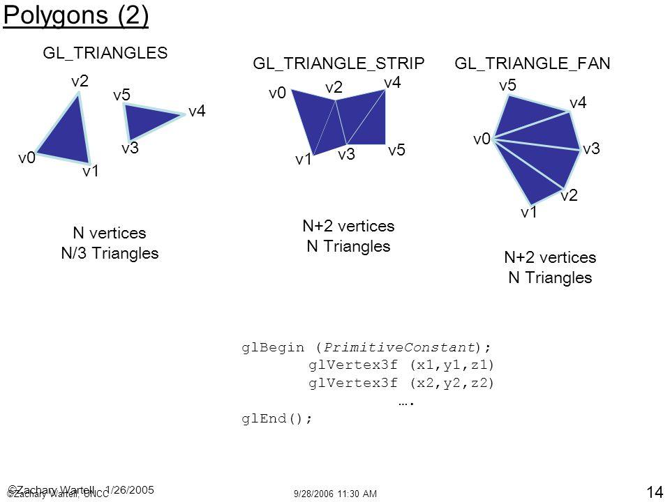 ©Zachary Wartell, UNCC9/28/2006 11:30 AM 14 ©Zachary Wartell - 1/26/2005 Polygons (2) glBegin (PrimitiveConstant); glVertex3f (x1,y1,z1) glVertex3f (x2,y2,z2) ….