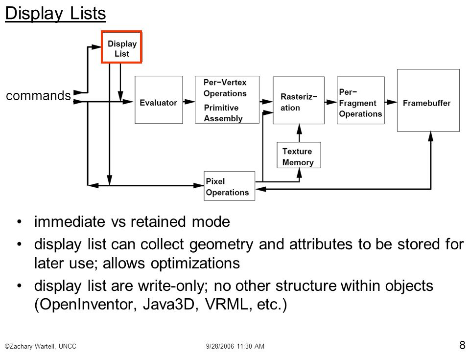 ©Zachary Wartell, UNCC9/28/2006 11:30 AM 8 Display Lists immediate vs retained mode display list can collect geometry and attributes to be stored for later use; allows optimizations display list are write-only; no other structure within objects (OpenInventor, Java3D, VRML, etc.) commands