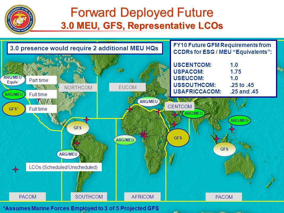 UNCLASSIFIED/FOUO 27 Forward Deployed Future 3.0 MEU, GFS, Representative LCOs GFS ARG/MEU GFS* Full time PACOM AFRICOMSOUTHCOMPACOM ARG/MEU LCOs (Sch