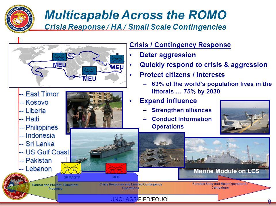 UNCLASSIFIED/FOUO -- East Timor -- Kosovo -- Liberia -- Haiti -- Philippines -- Indonesia -- Sri Lanka -- US Gulf Coast -- Pakistan -- Lebanon Multica