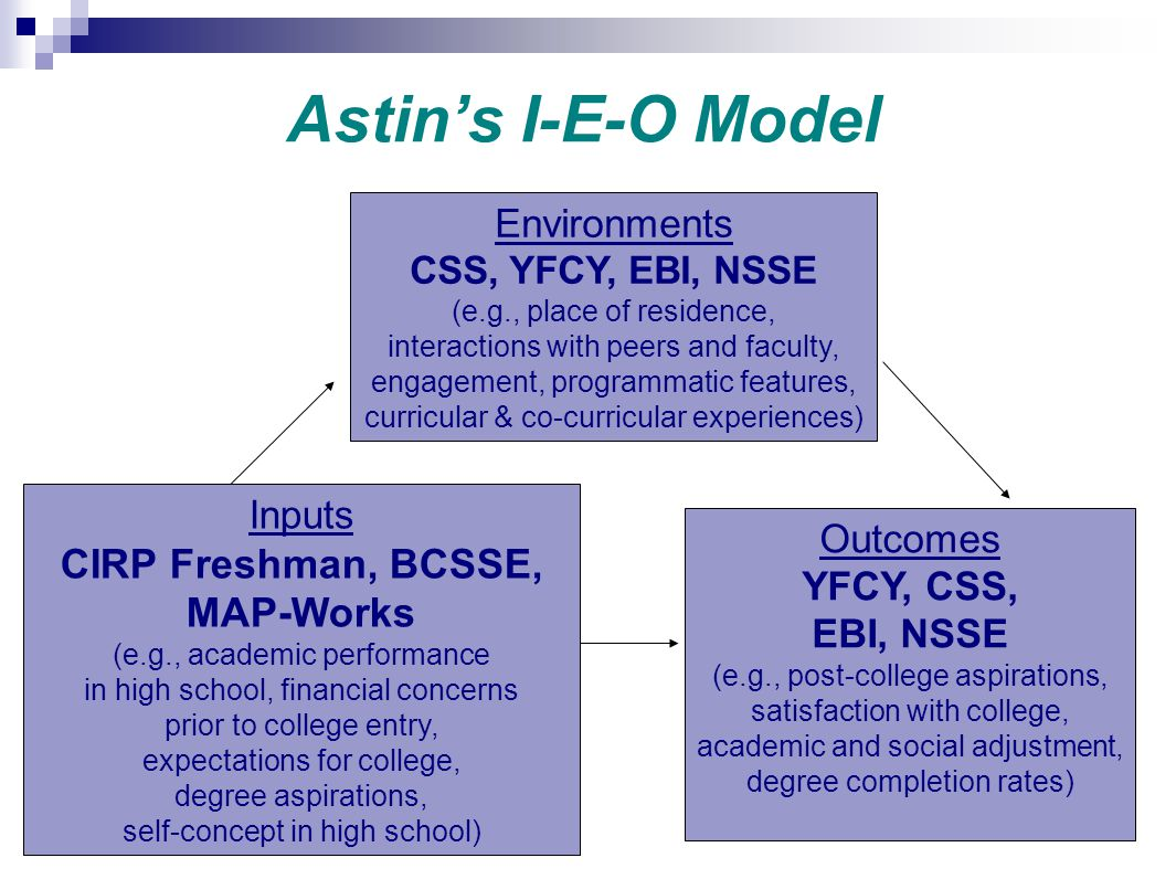 Astin's I-E-O Model Inputs CIRP Freshman, BCSSE, MAP-Works (e.g., academic performance in high school, financial concerns prior to college entry, expe