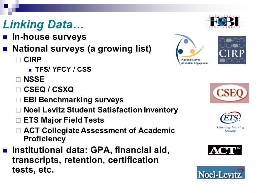 In-house surveys National surveys (a growing list)  CIRP TFS/ YFCY / CSS  NSSE  CSEQ / CSXQ  EBI Benchmarking surveys  Noel Levitz Student Satisf
