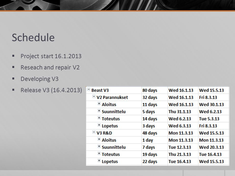 Schedule  Project start 16.1.2013  Reseach and repair V2  Developing V3  Release V3 (16.4.2013)