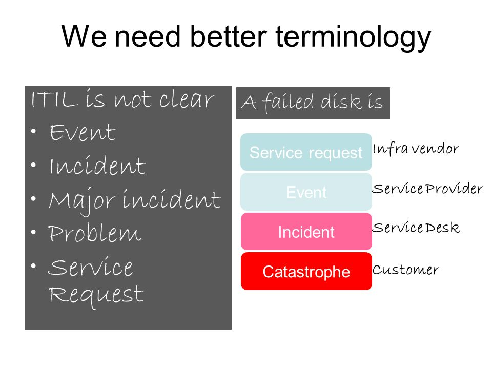 We need better terminology ITIL is not clear Event Incident Major incident Problem Service Request Service request Event Incident Catastrophe A failed disk is Infra vendor Service Provider Service Desk Customer