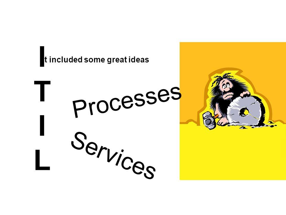 fault observed repair service restored customer problem taken care satisfied customer fault management = incident mgmt .