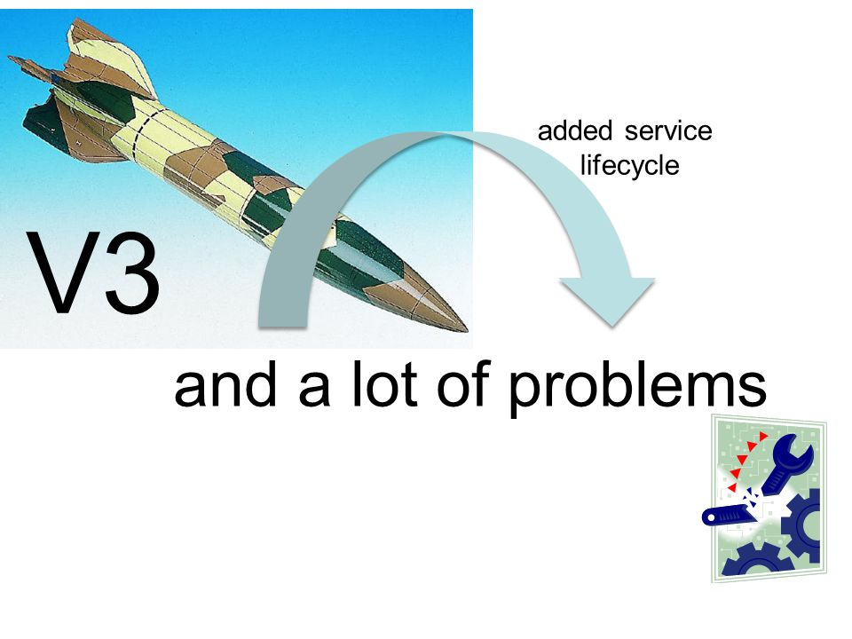 A ferry & bridge provide same value = same service Service lifecycle ≠ infrastructure lifecycle What is service lifecycle.