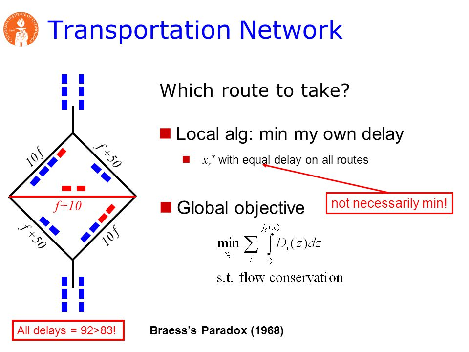 Transportation Network Which route to take. Global objective 10 f f +50 f+10 All delays = 92>83.