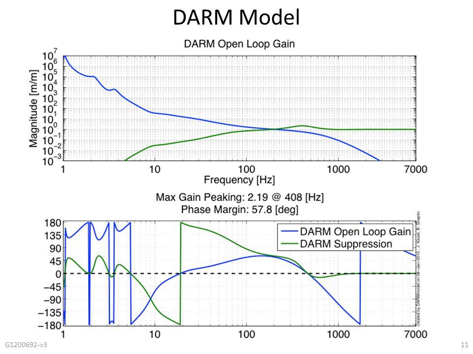 DARM Model 11G1200692-v3