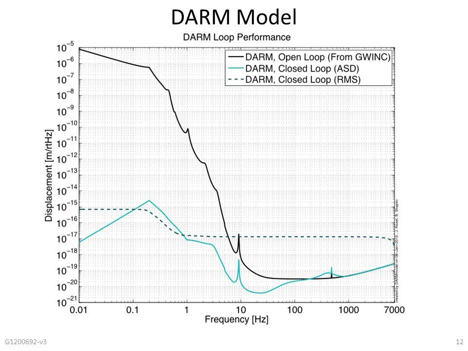 DARM Model G1200692-v312
