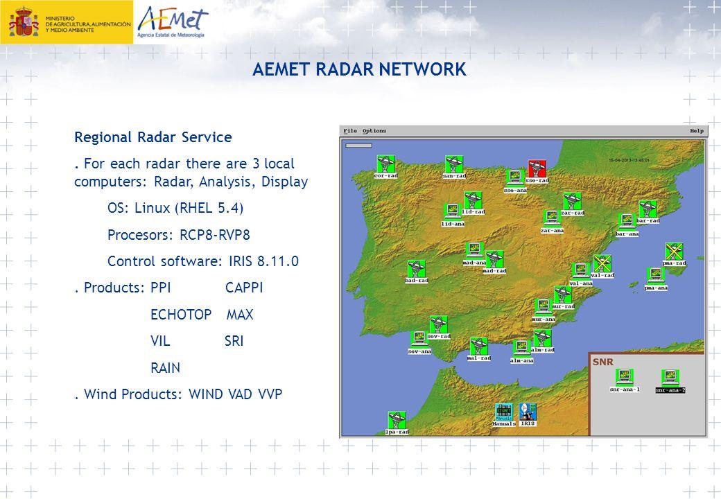 AEMET RADAR NETWORK Regional Radar Service.